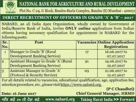 NABARD Recruitment 2017 Apply Online 117 Assistant Manager Grade A and B Jobs 1