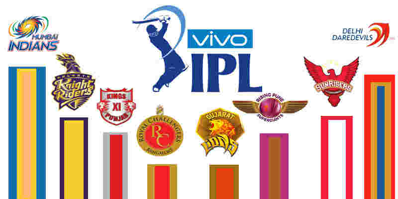 IPL-2016-Team-List