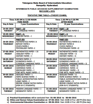 Telangana-Inter-Supply-Time-Table 2016