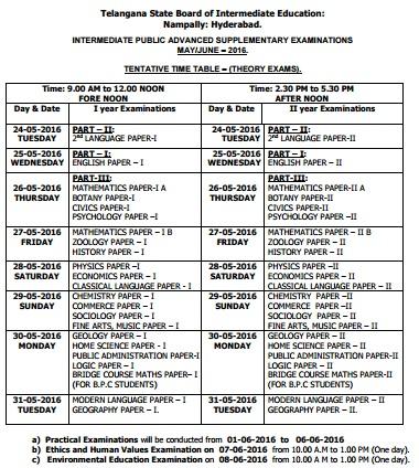 Telangana-Inter-Supply-Time-Table 2016