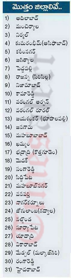 Telangana New Districts Names