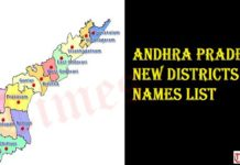 Andhra Pradesh New Districts Names