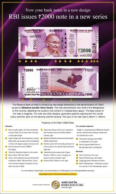 new-rs-2000-note-features