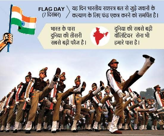 indian-armed-forces-flag-day-wishes