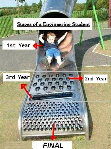 Happy Engineers Day Funny Memes