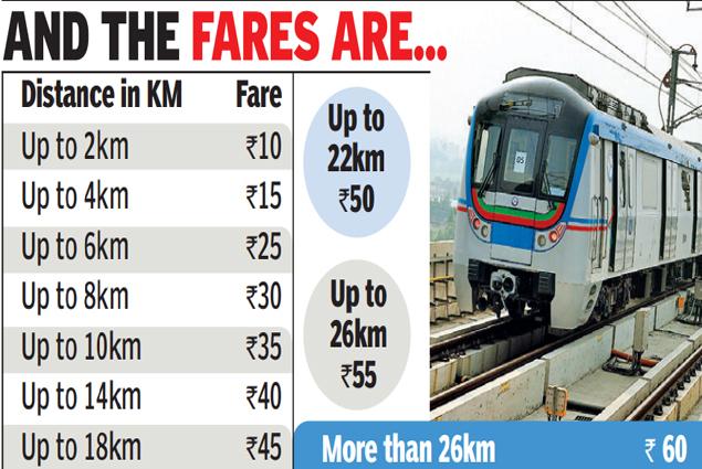 Hyderabad Metro Rail Ticket Price Fare