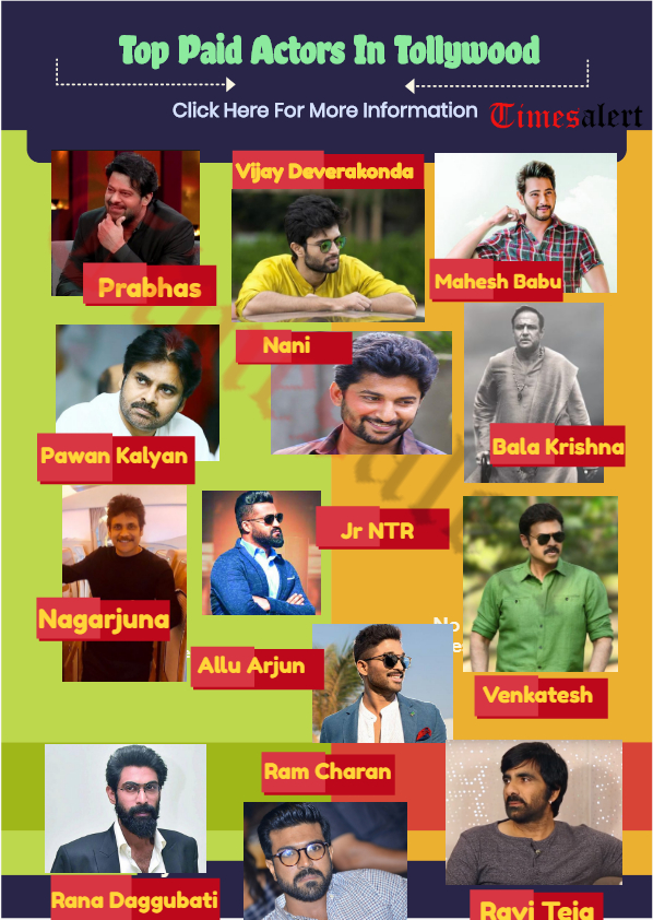 Top Paid Actors In Tollywood Infographic