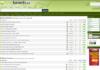 Limetorrents Proxy Unblocked Mirror Sites List