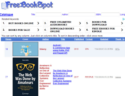 FreeBookSpot proxy and Unblocked Mirror Sites