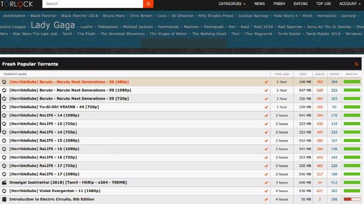 Torlock Proxy Sites