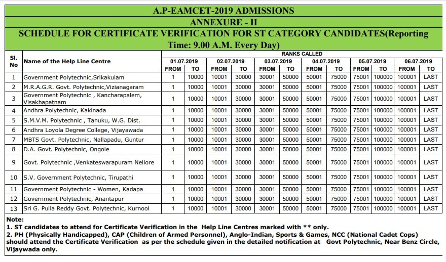 Ap eamcet Certificate Verification Dates For ST