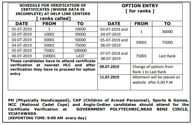 Ap eamcet Certificate Verification Dates