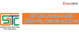 GST Rate Structure India