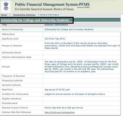 PFMS Scholarship Status