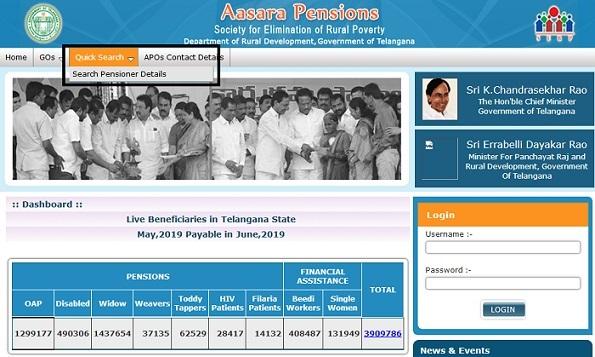 TS New Aasara Pension