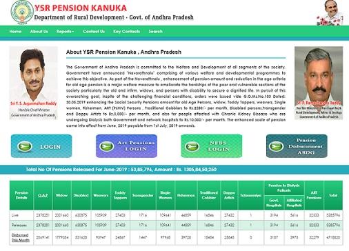 YSR Pension Kanuka Distribution