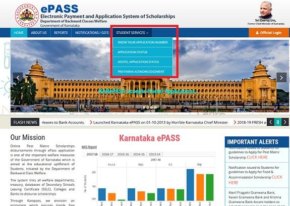 karepass Karnataka Scholars
