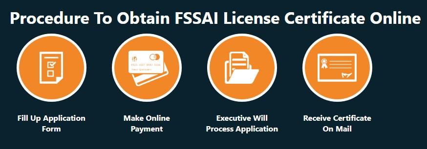 FSSAI License Certificate